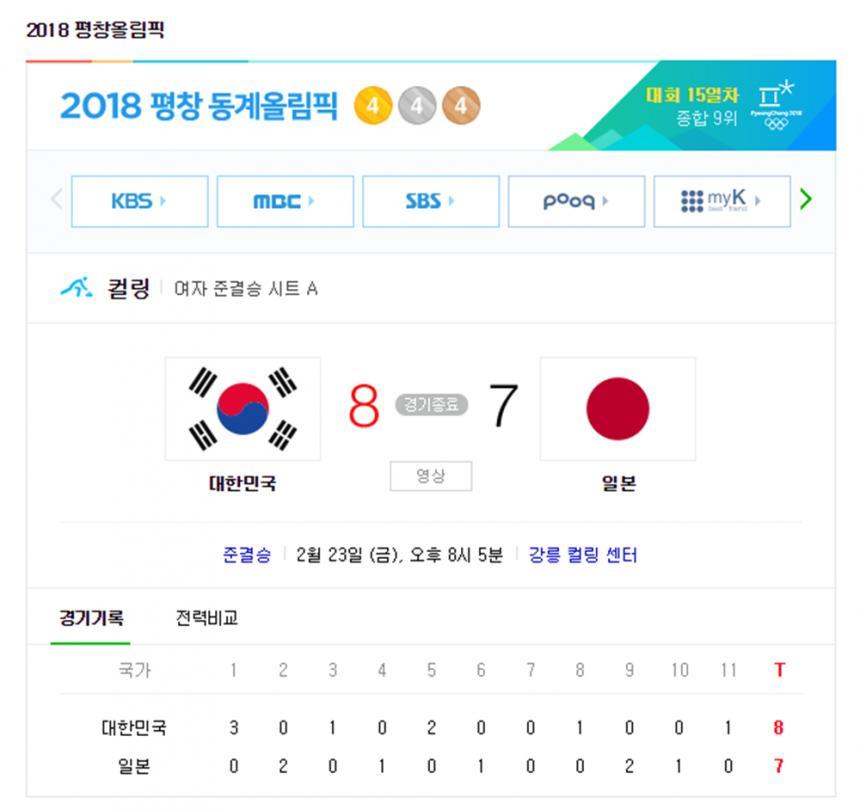 여자 컬링 준결승 결과 / 네이버