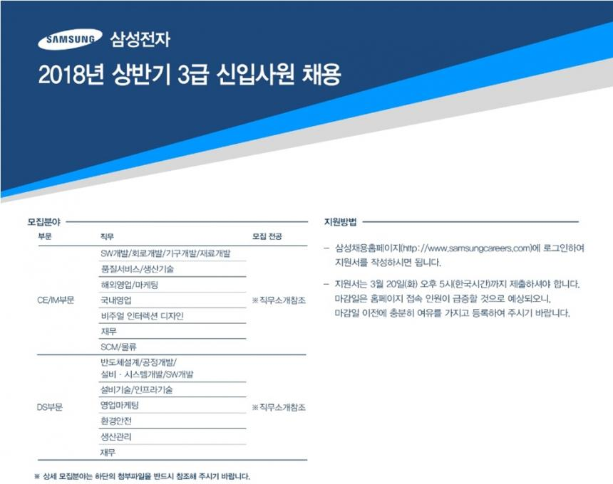 삼성전자 2018 상반기 3급 신입사원 채용공고 / 삼성채용홈페이지 캡처