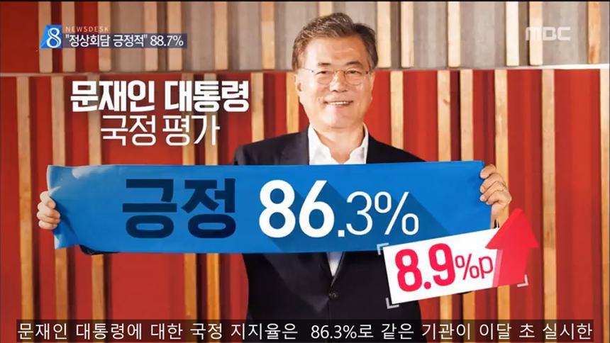 문재인 대통령 국정운영 지지율 / MBC