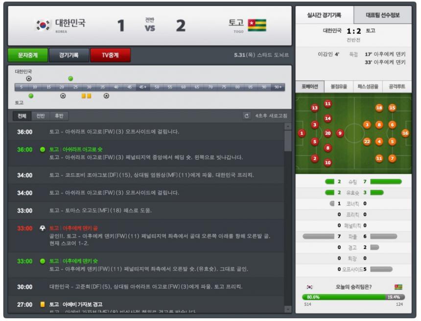 2018 툴롱컵 한국 vs 토고 / 네이버 스포츠