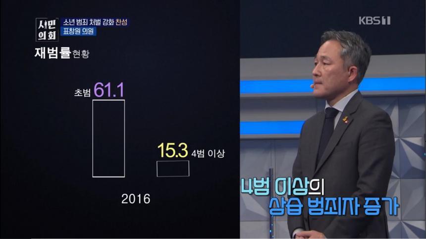KBS1 '토론쇼 시민의회' 방송 캡처