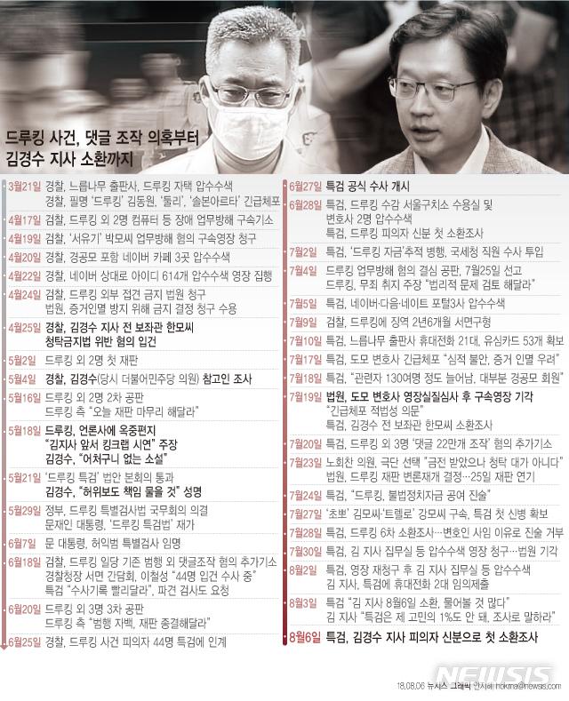 '드루킹 특검' 대통령 지명부터 결과 발표까지 / 뉴시스