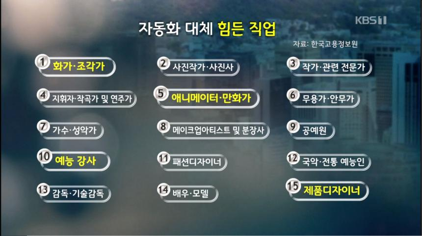 KBS1 '시사기획 창' 방송 캡처