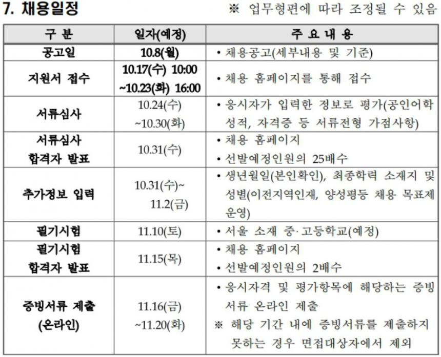 한국농어촌공사 홈페이지 공고