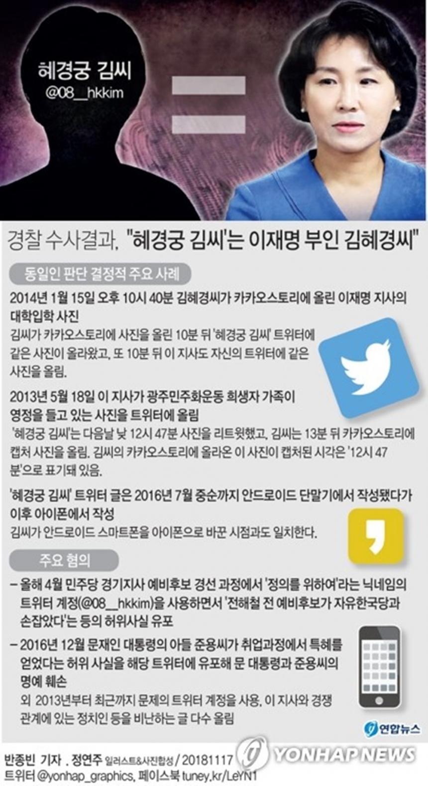 혜경궁 김씨 사건 정리