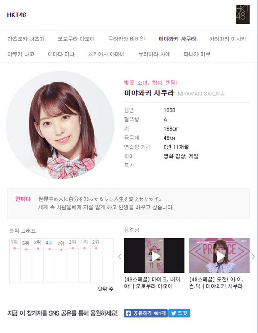 엠넷 '프로듀스48' 홈페이지
