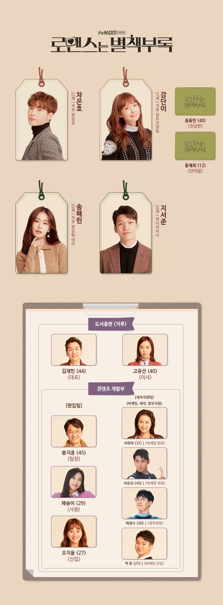 tvN '로맨스는 별책부록' 인물관계도