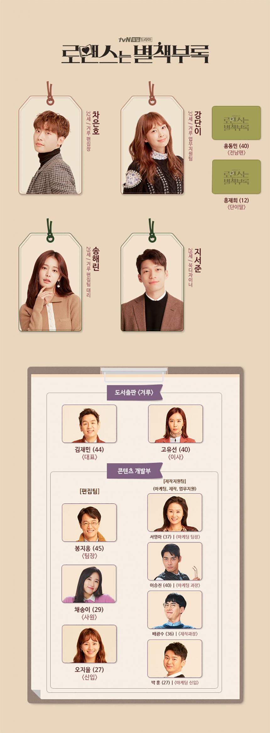 tvN '로맨스는 별책부록'