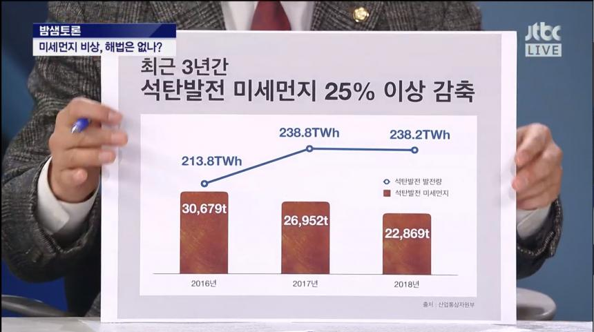 JTBC '밤샘토론' 방송 캡처