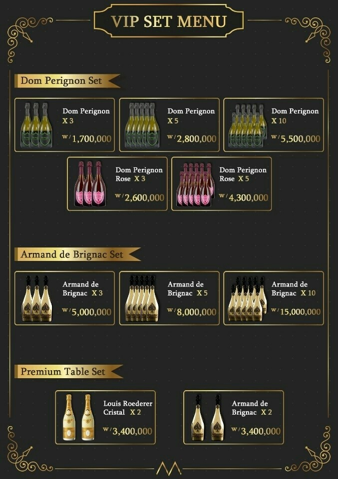 몽키뮤지엄의 VIP 메뉴 세트 가격