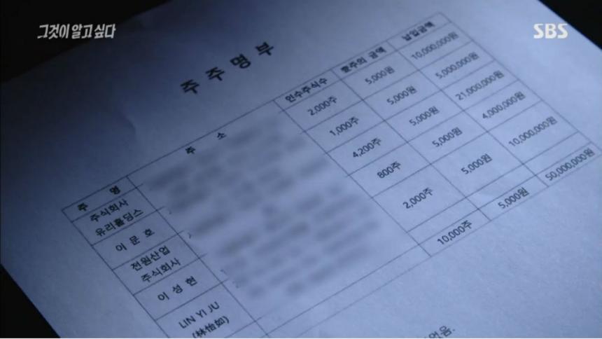 SBS '그것이 알고 싶다' 방송 캡처