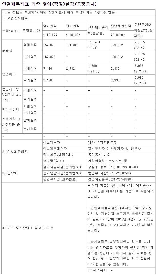가온미디어 연결재무제표 기준 영업(잠정)실적(공정공시) / 전자공시시스템