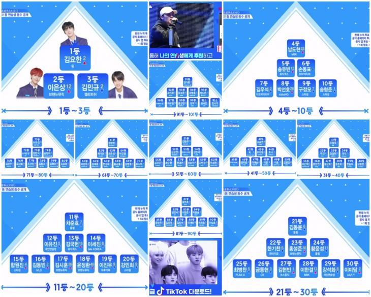 엠넷 '프로듀스 X 101'(프로듀스 엑스 101, 프듀X, 프듀 시즌4, 프듀 엑스) 방송 캡처<br>