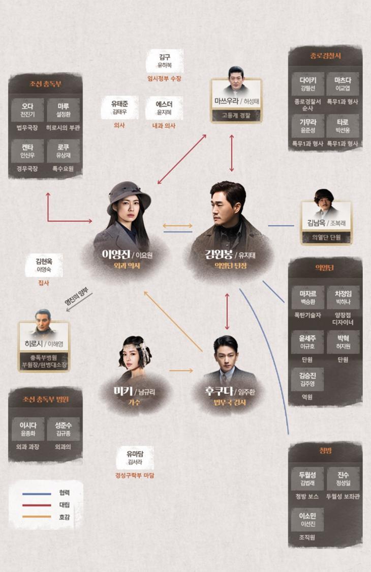 '이몽' 공식 홈페이지