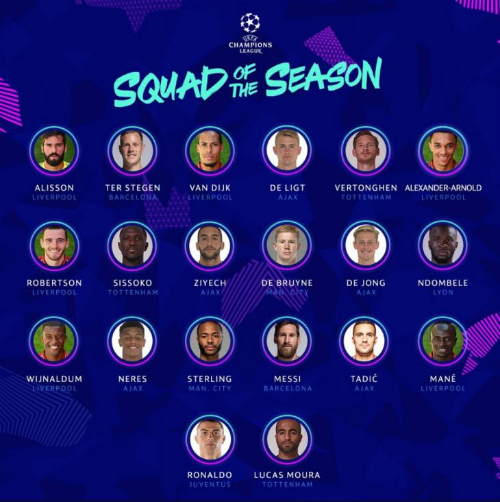 UEFA 공식 트위터