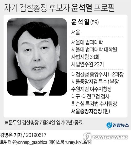 윤석열 차기 검찰총장 후보자 [연합뉴스 자료사진]