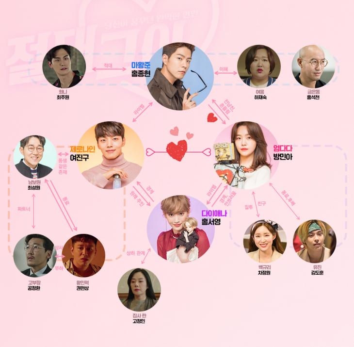 SBS '절대그이' 공식홈페이지