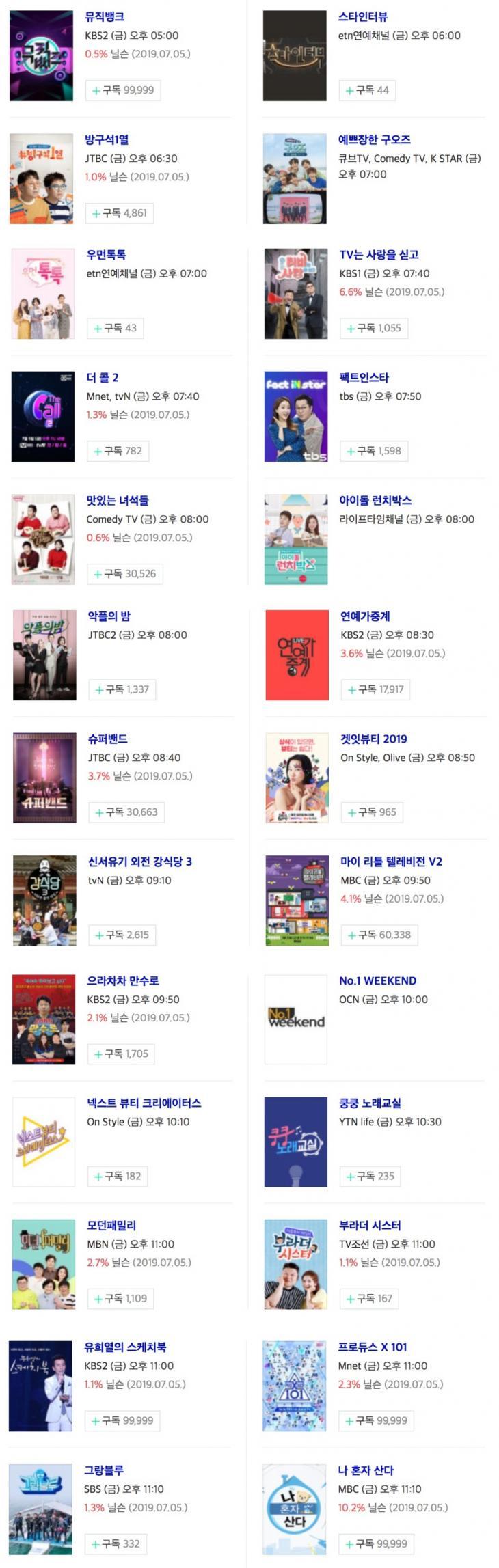 7월 12일 오후 예능 프로그램