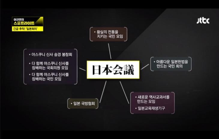 일본회의 조직활동 / JTBC 스포트라이트