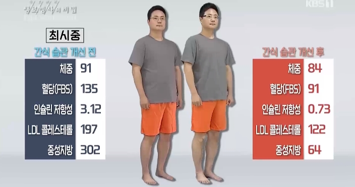 KBS1 생로병사의 비밀 캡처
