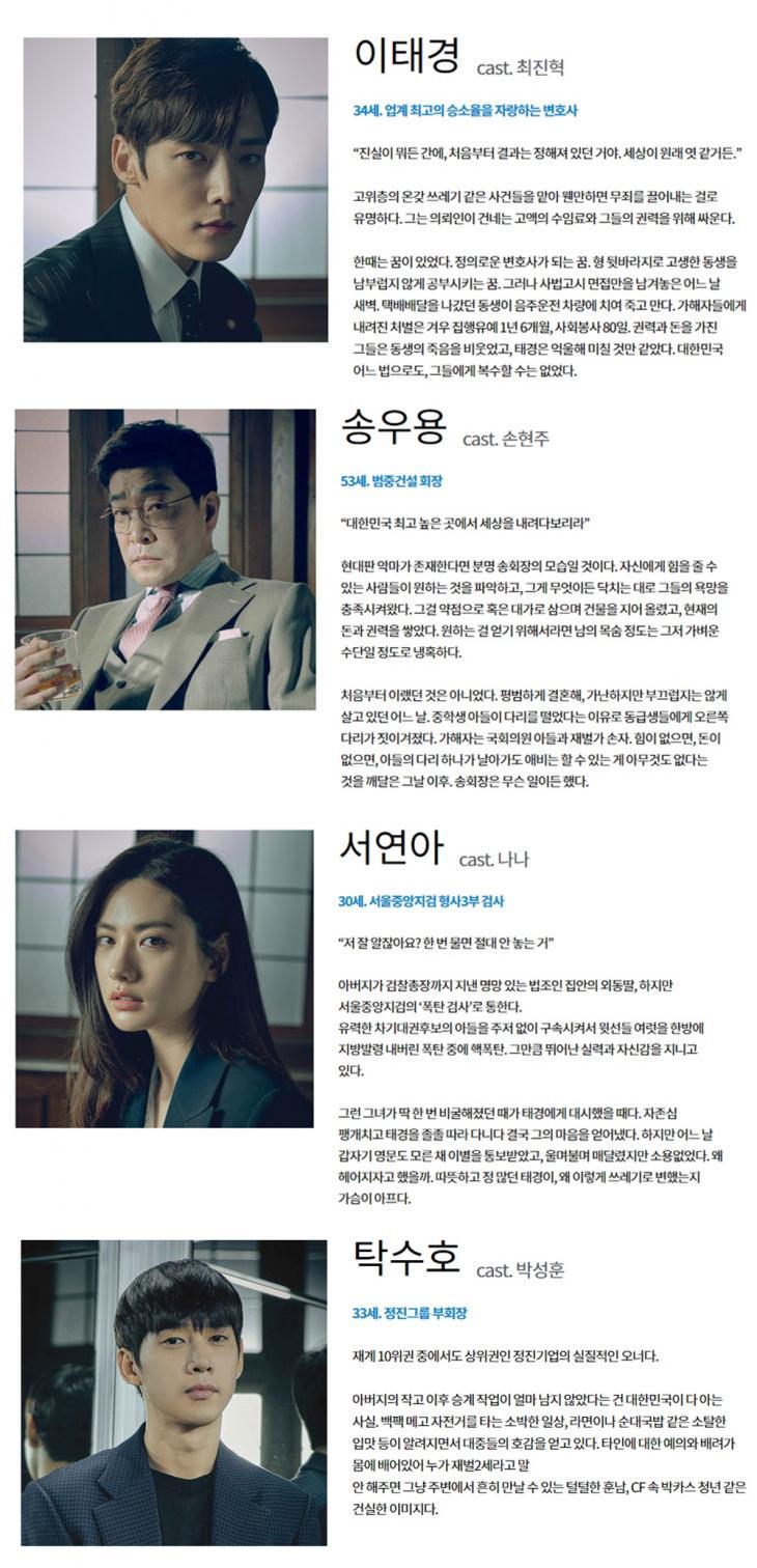 KBS2 '저스티스' 홈페이지 인물관계도 사진캡처