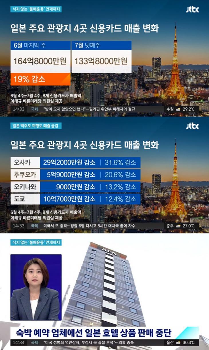 JTBC 뉴스 캡처