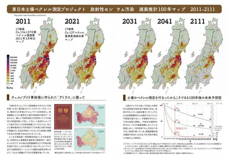 모두의 데이터 사이트에서 제공한 향후 100년간 방사성 오염의 감소 예측치