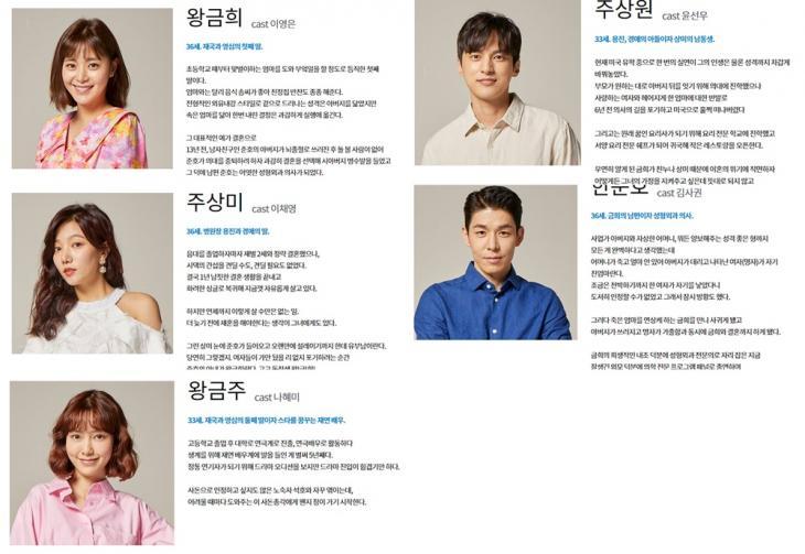 KBS1'여름아 부탁해'홈페이지 인물관계도 사진캡처