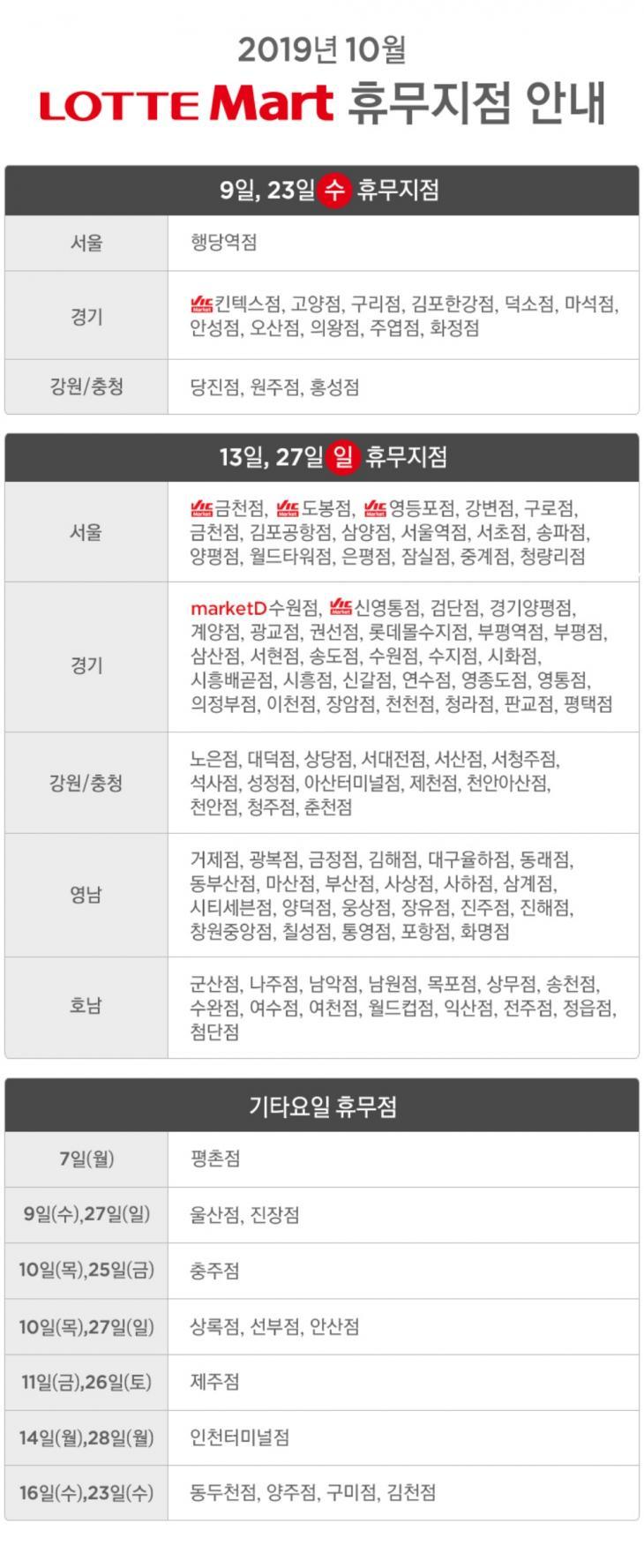 롯데마트몰 공식 홈페이지