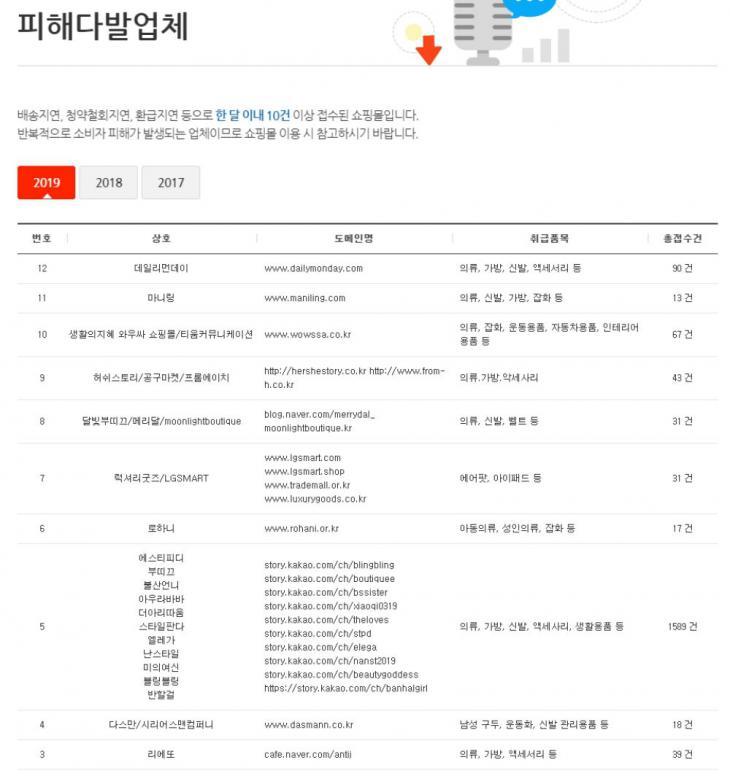 서울시전자상거래센터 홈페이지