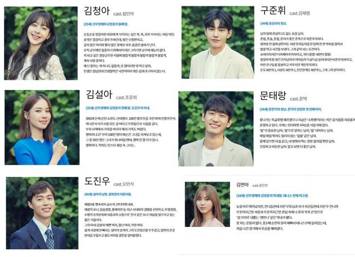 KBS2'사랑은 뷰티풀 인생은 원더풀' 홈페이지 인물관계도 사진캡처