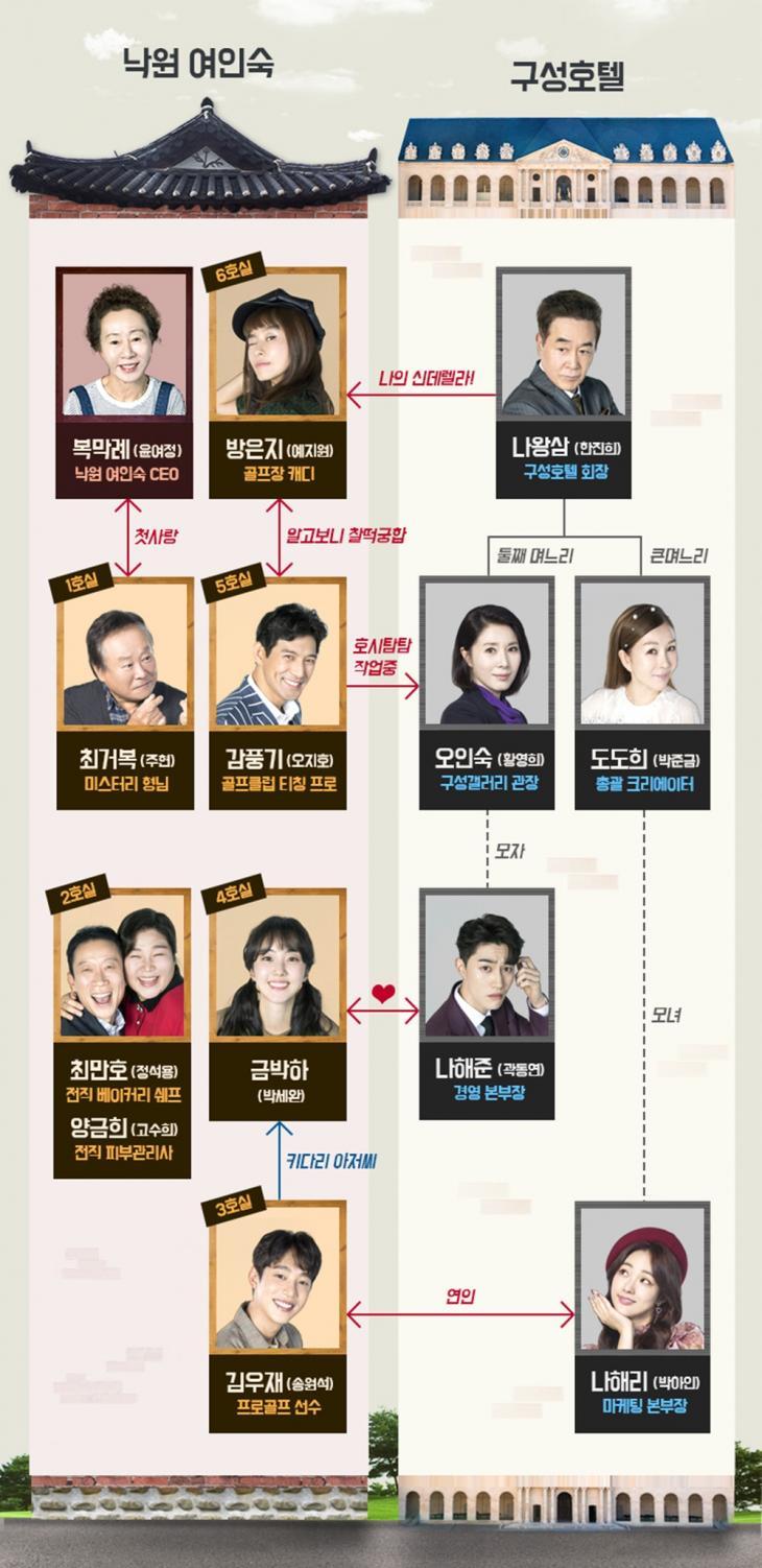 MBC '두 번은 없다' 공식 홈페이지