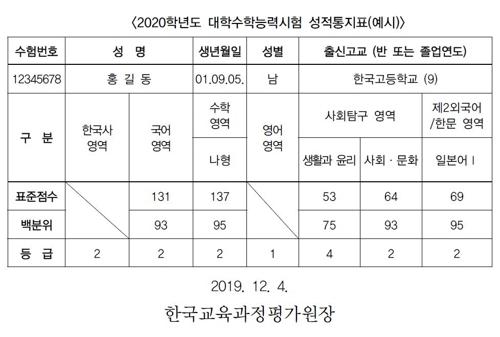 2020학년도 수능 성적표 예시 / 연합뉴스