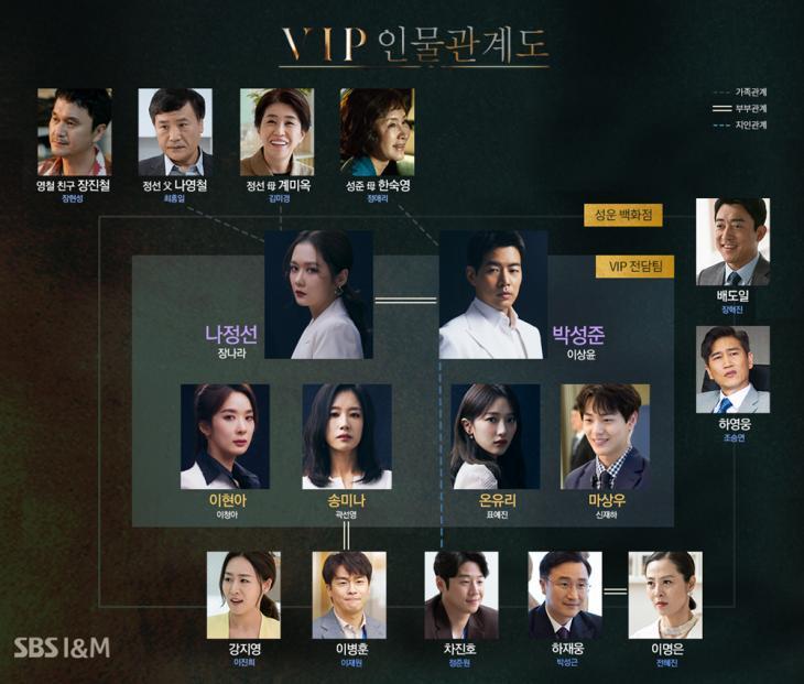 SBS 'VIP' 공식 홈페이지