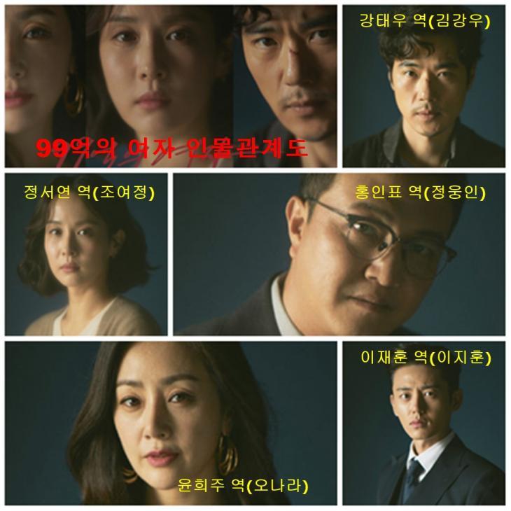 KBS2 '99억의 여자' 홈페이지 인물관계도 사진캡처