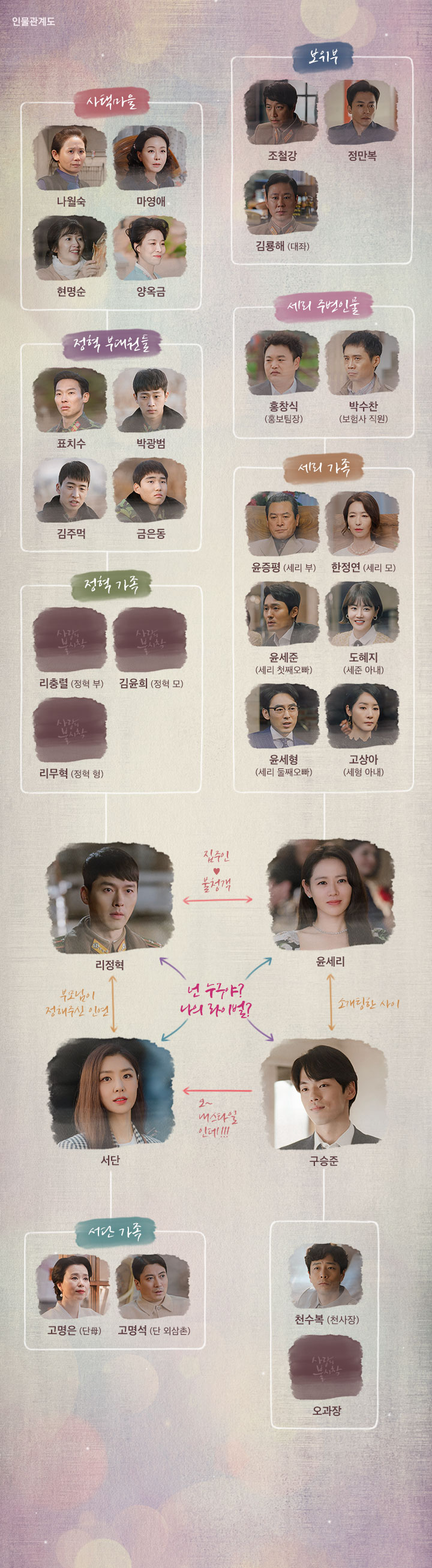 tvN'사랑의 불시착'방송캡처