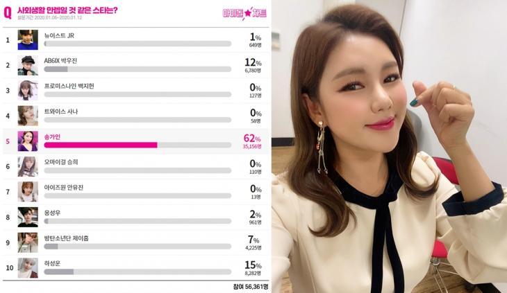 아이돌 차트 순위-송가인 인스타그램