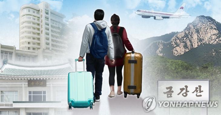북한 개별관광 (PG)