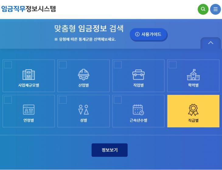 임금직무정보시스템 홈페이지