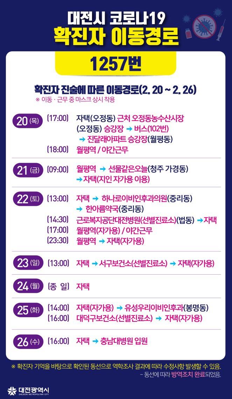 대전광역시 공식 블로그