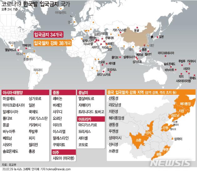 한국발 입국금지 국가