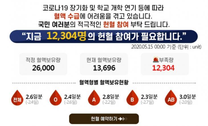 대한적십자사 혈액관리본부 홈페이지