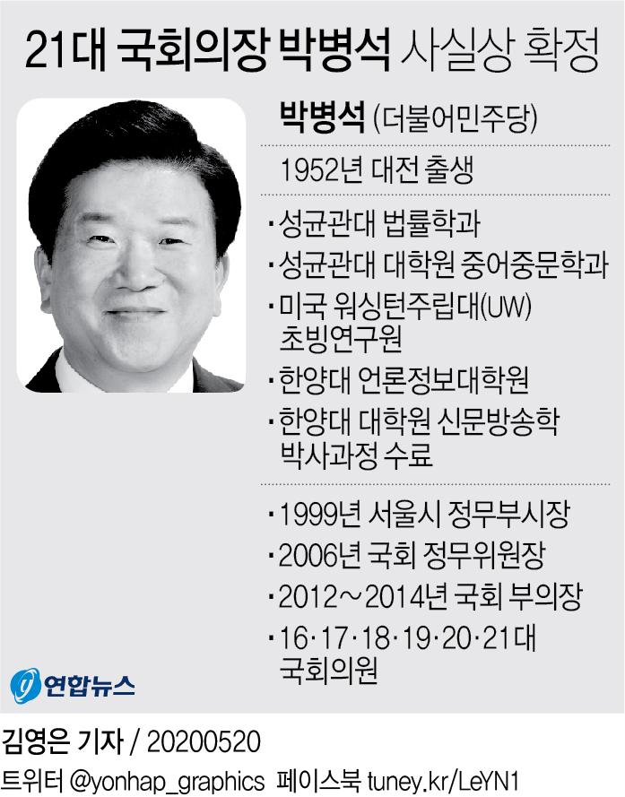 박병석 / 연합뉴스