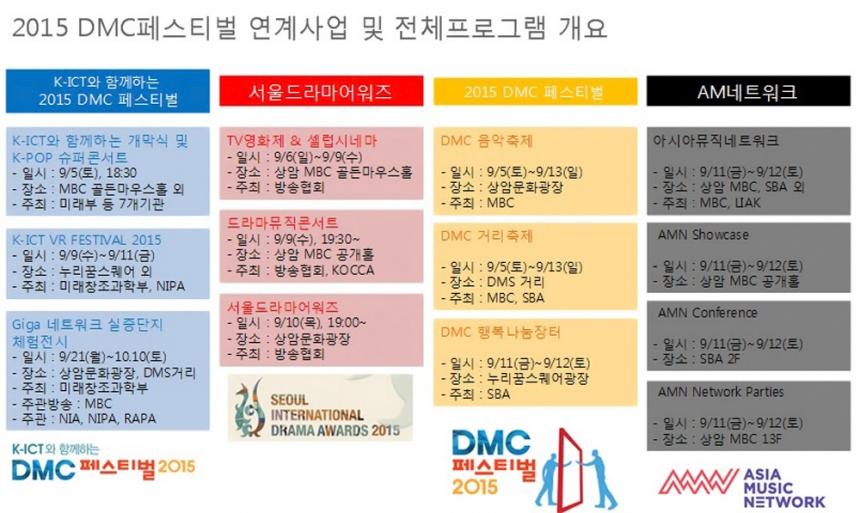 '2015 DMC 페스티벌' 프로그램