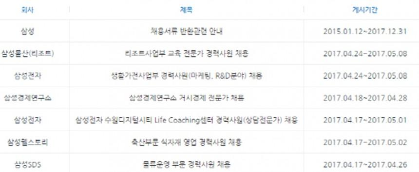 삼성채용-롯데채용 / 삼성 홈페이지