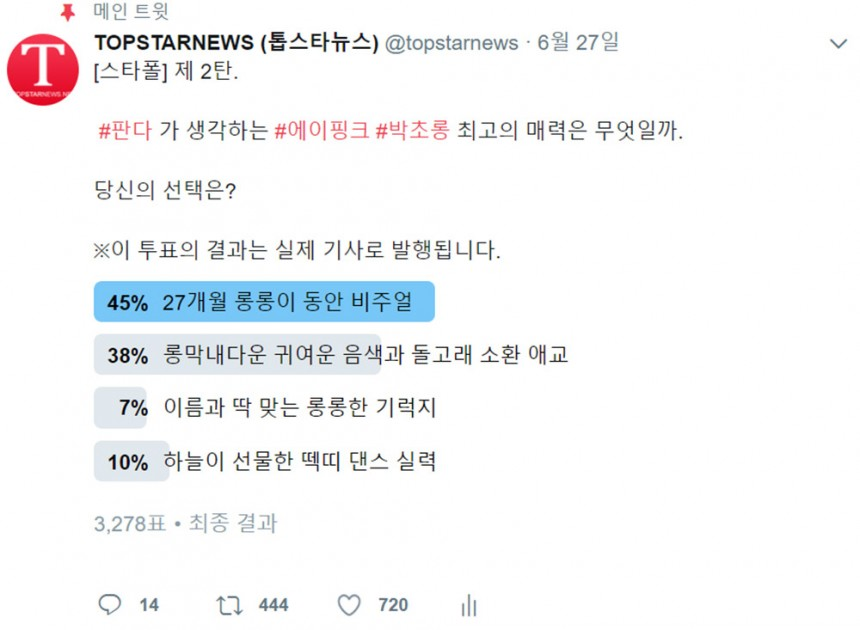 스타폴 투표 결과 / 톱스타뉴스 트위터