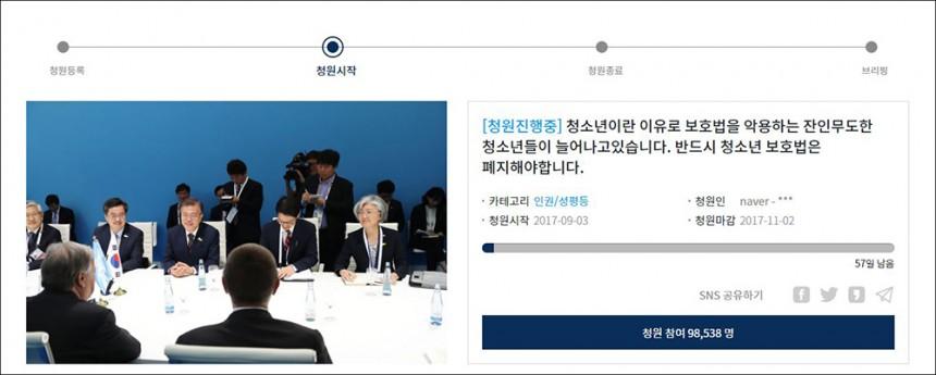 소년법 폐지 청원 / 청와대
