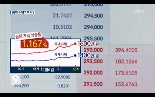 KBS 뉴스 방송 캡처