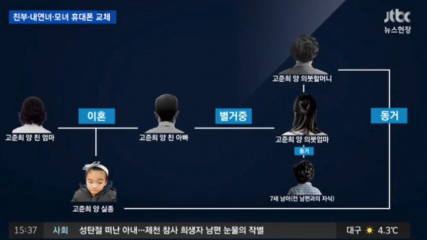 JTBC '뉴스현장' 방송 캡처