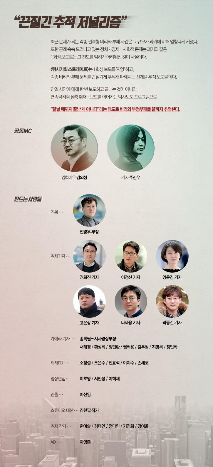 MBC 탐사기획 스트레이트는 주진우와 김의성이 공동 진행